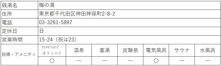f:id:kenichirouk:20200803064049p:plain