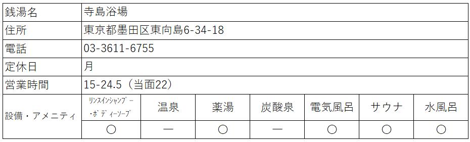 f:id:kenichirouk:20200803101200p:plain