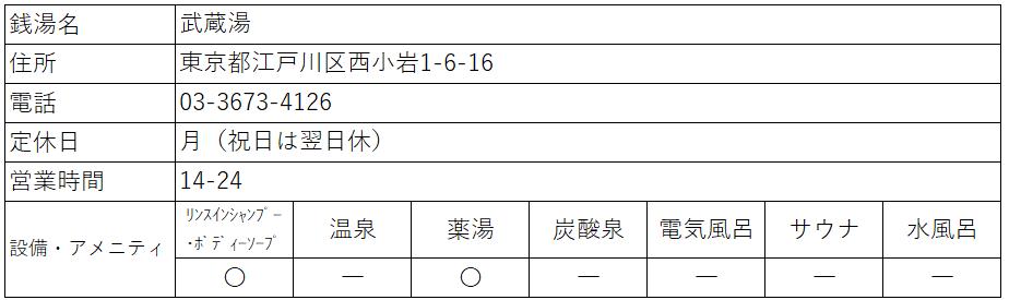 f:id:kenichirouk:20200805074227p:plain