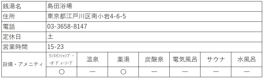 f:id:kenichirouk:20200805075401p:plain