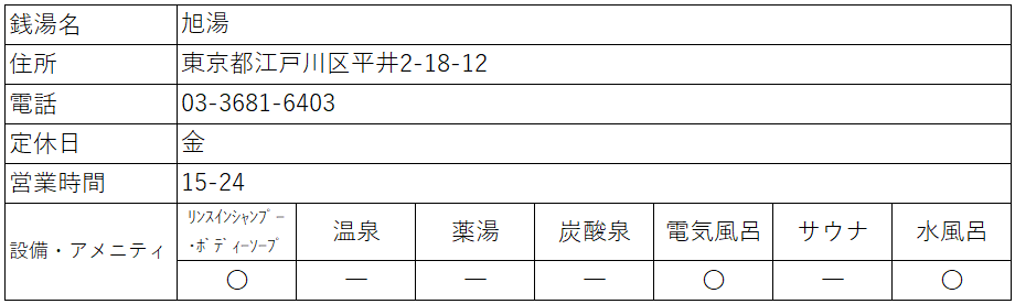f:id:kenichirouk:20200805121855p:plain