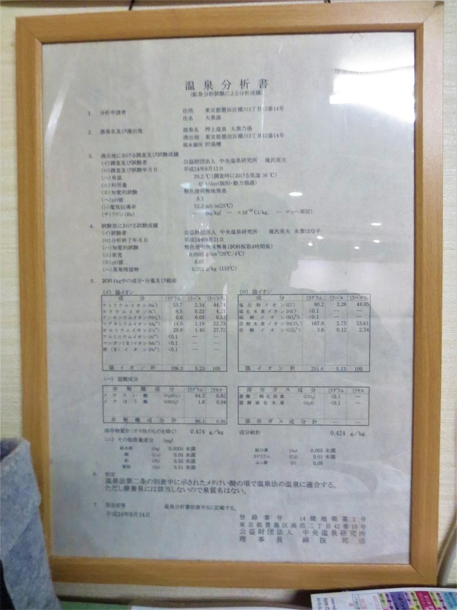 f:id:kenichirouk:20200808140232j:plain