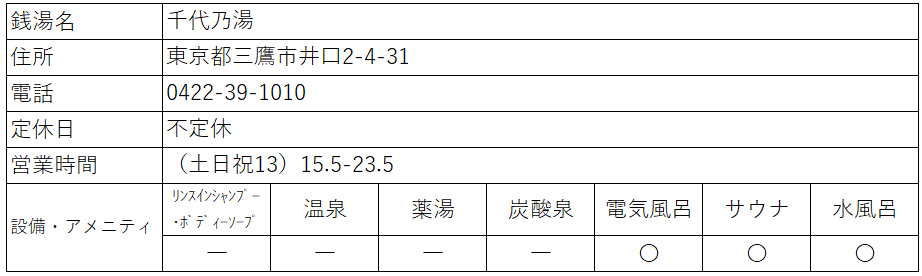 f:id:kenichirouk:20200808151852p:plain