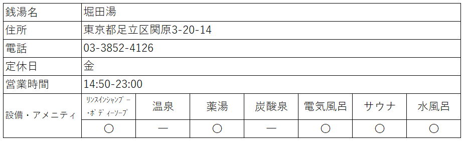 f:id:kenichirouk:20200808202354p:plain