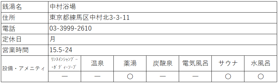 f:id:kenichirouk:20200813071644p:plain