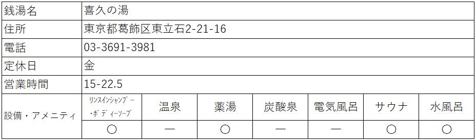 f:id:kenichirouk:20200813084229p:plain