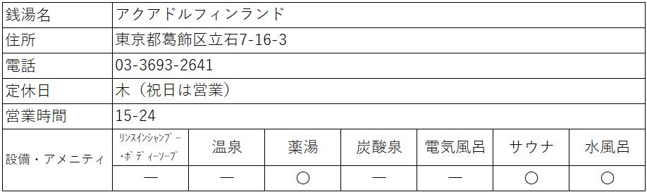 f:id:kenichirouk:20200813090918p:plain