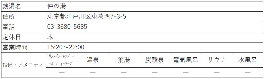 f:id:kenichirouk:20200813105029p:plain