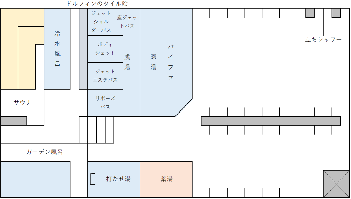 f:id:kenichirouk:20200814151502p:plain