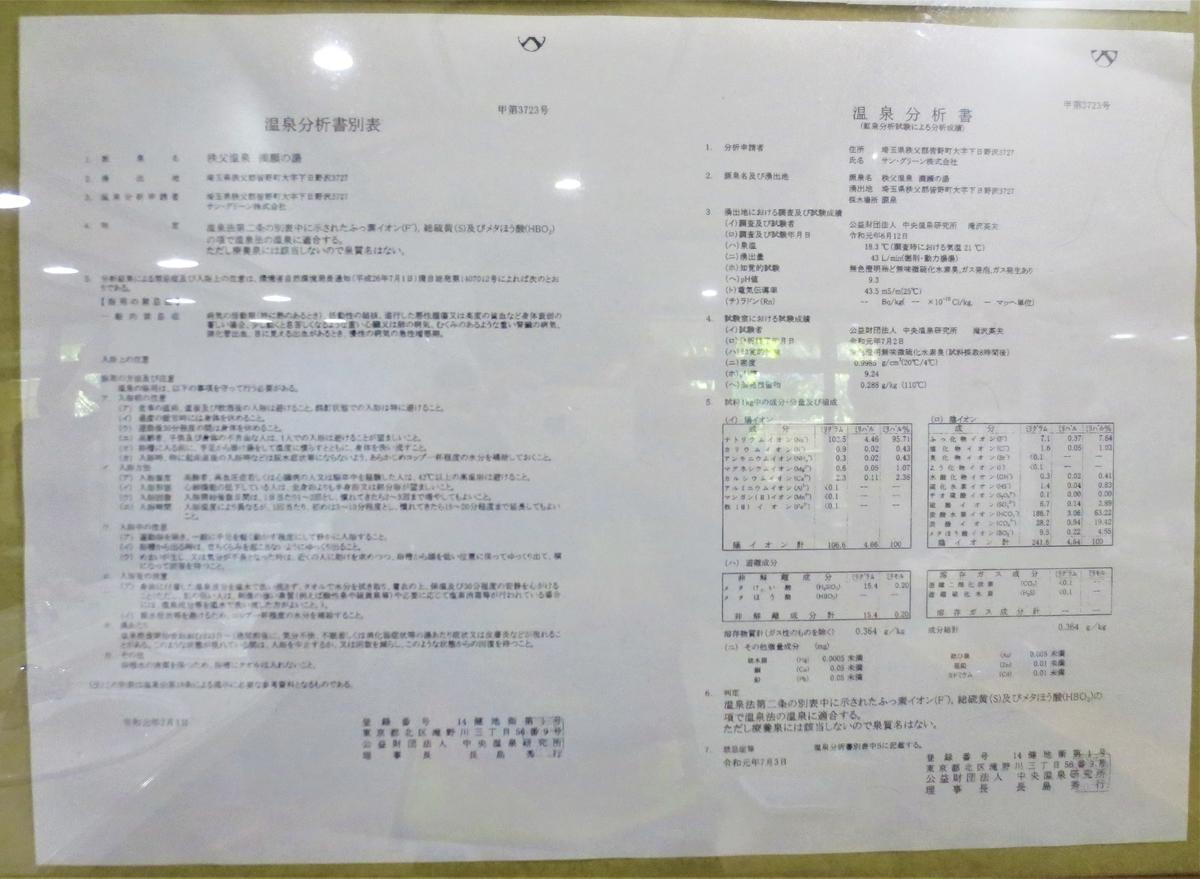f:id:kenichirouk:20200815232630j:plain