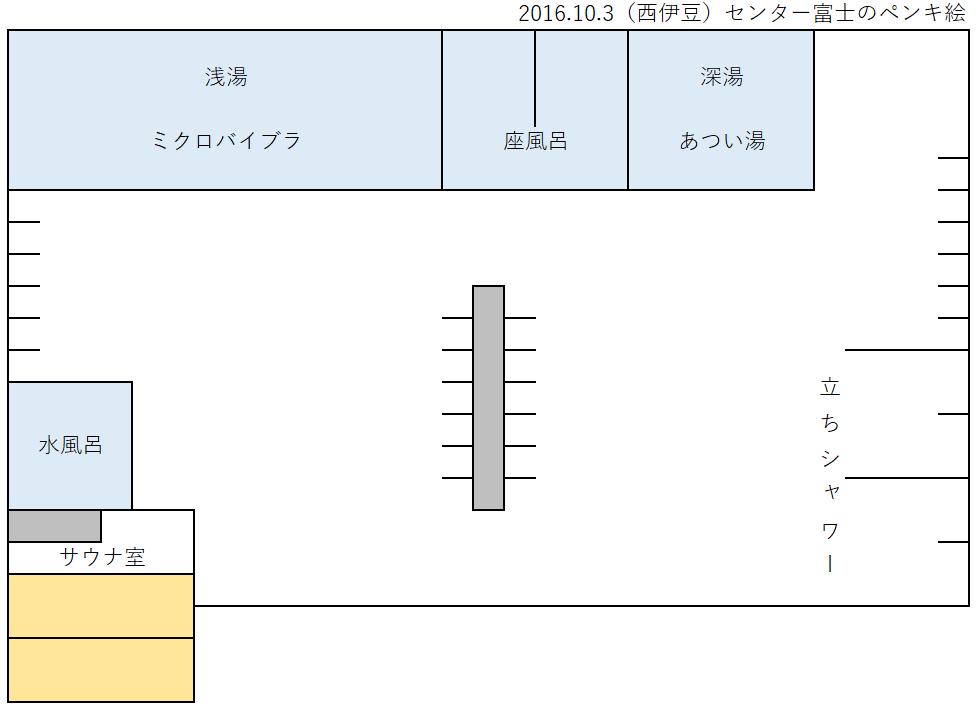 f:id:kenichirouk:20200817093130p:plain