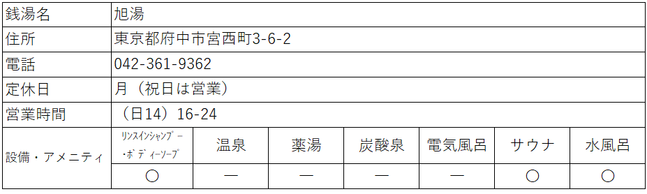 f:id:kenichirouk:20200817094159p:plain