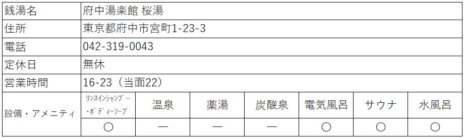 f:id:kenichirouk:20200817100324p:plain