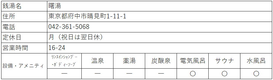 f:id:kenichirouk:20200817100437p:plain