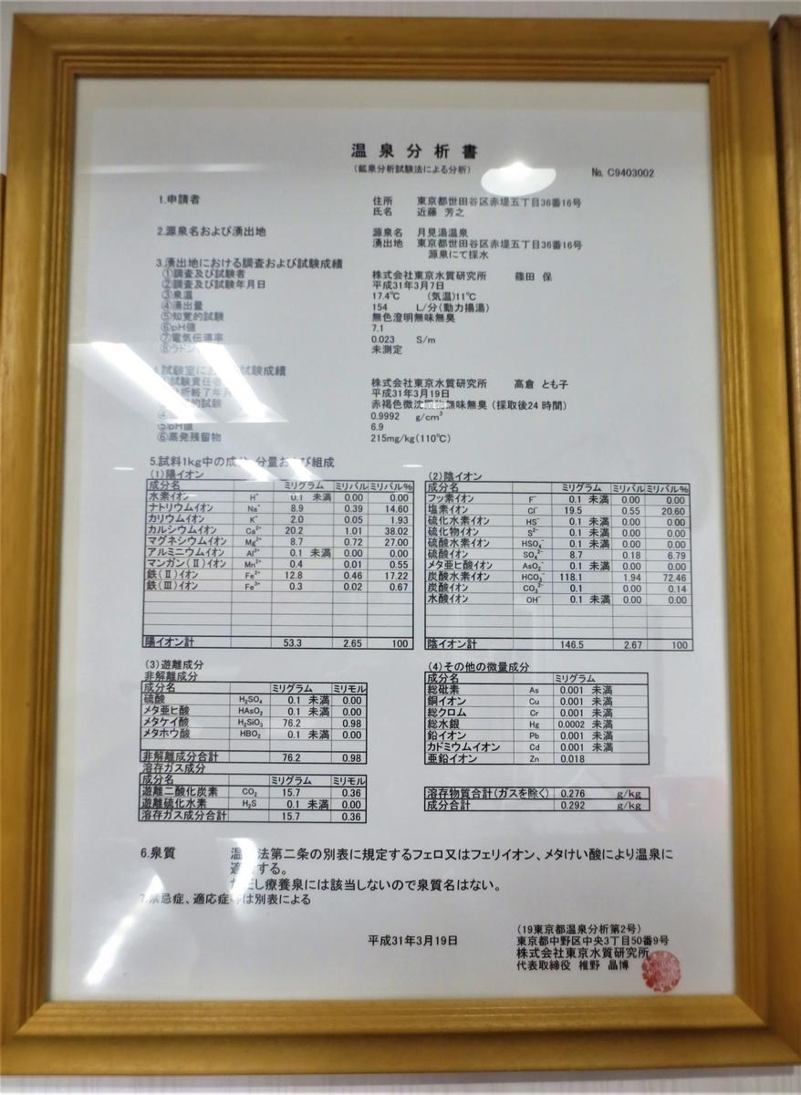 f:id:kenichirouk:20200820212908j:plain