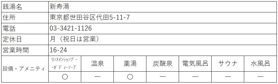 f:id:kenichirouk:20200822014736p:plain