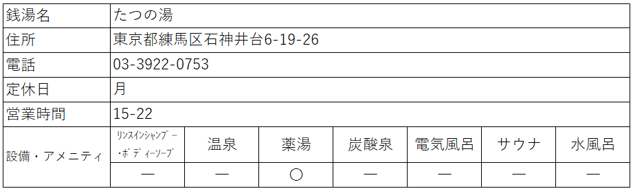 f:id:kenichirouk:20200822140711p:plain