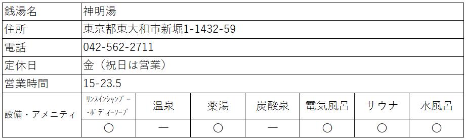 f:id:kenichirouk:20200823075544p:plain