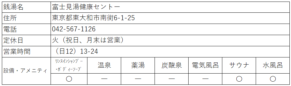 f:id:kenichirouk:20200823202938p:plain