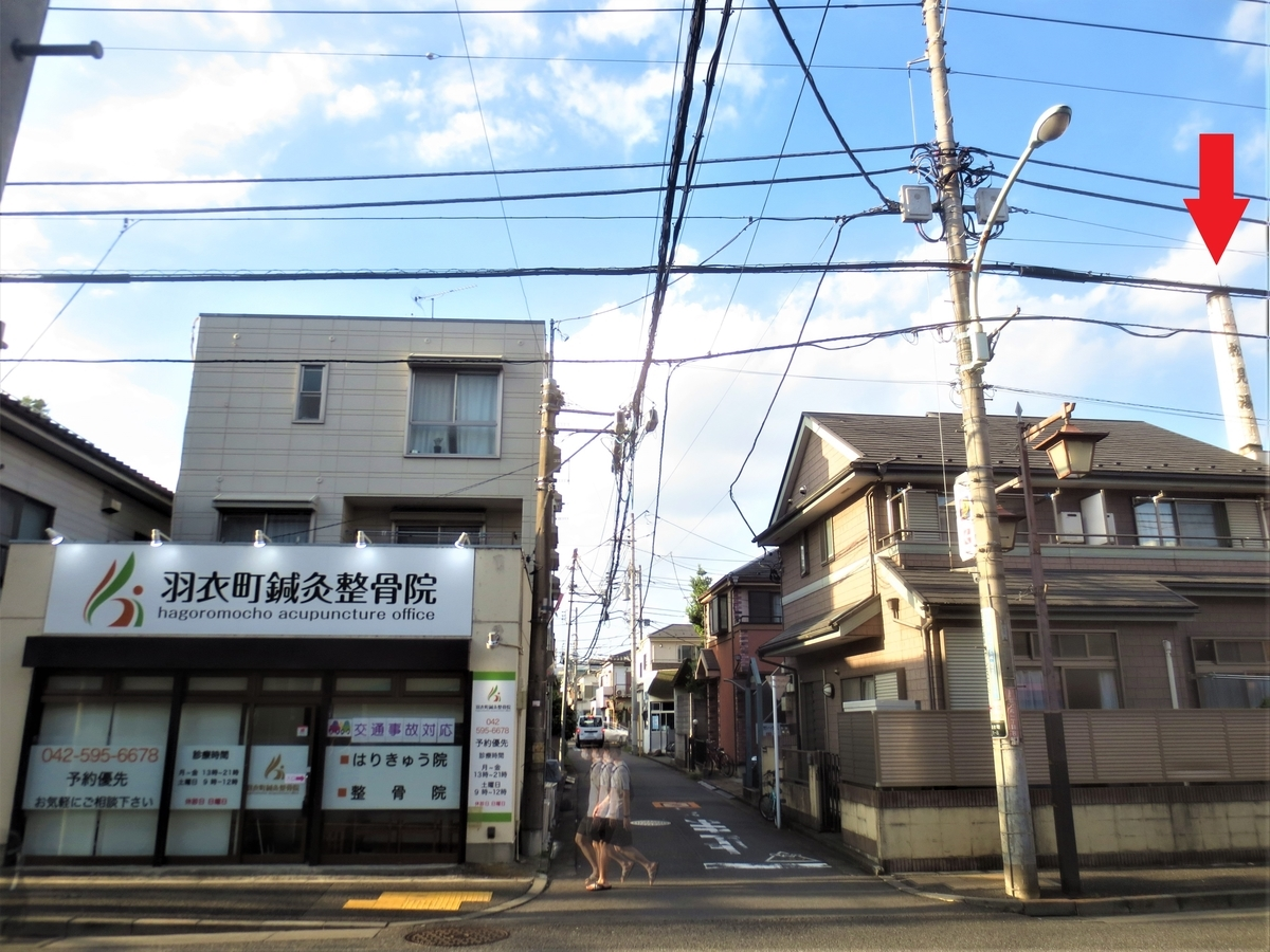 f:id:kenichirouk:20200827081133j:plain