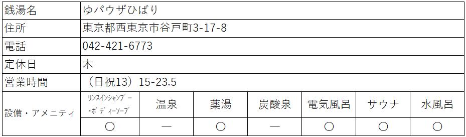 f:id:kenichirouk:20200831080002p:plain