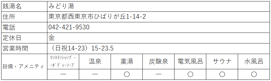 f:id:kenichirouk:20200831081745p:plain