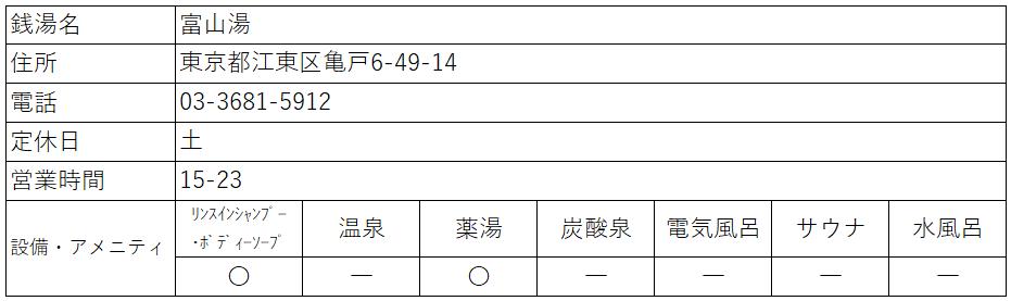 f:id:kenichirouk:20200831122816p:plain