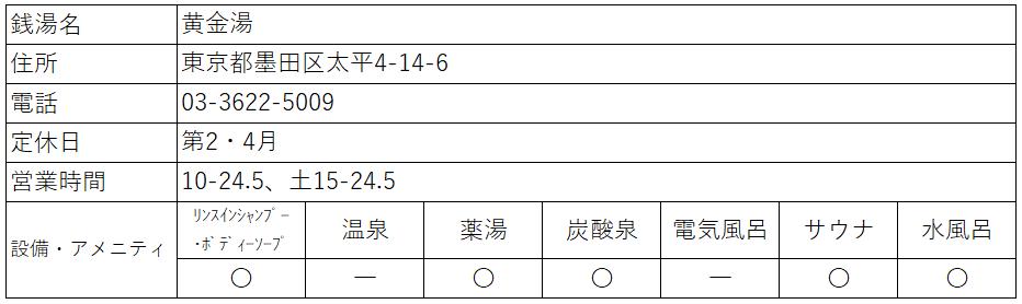 f:id:kenichirouk:20200908062245p:plain