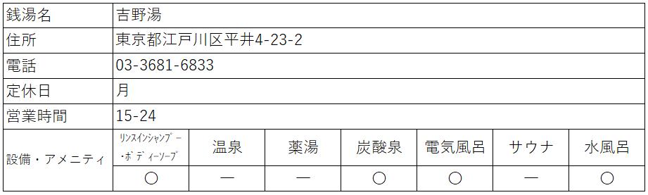 f:id:kenichirouk:20200908073343p:plain