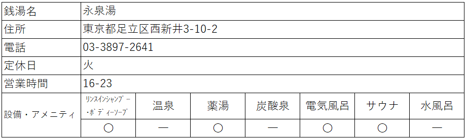f:id:kenichirouk:20200910054946p:plain