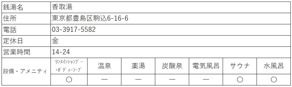 f:id:kenichirouk:20200912224149p:plain