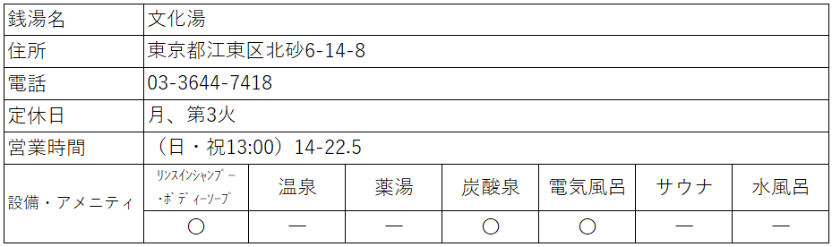 f:id:kenichirouk:20200913140334p:plain