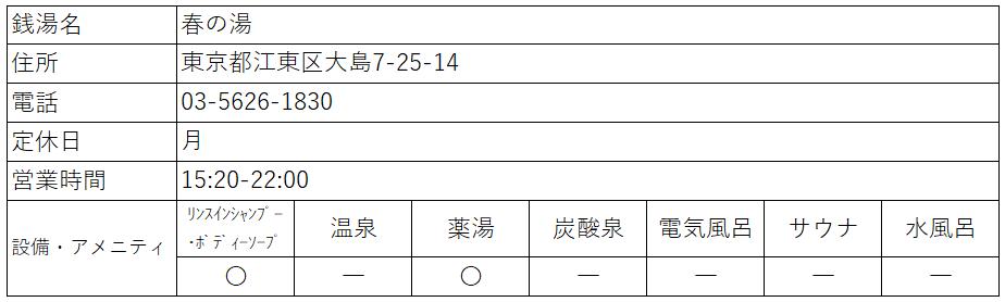f:id:kenichirouk:20200914070042p:plain