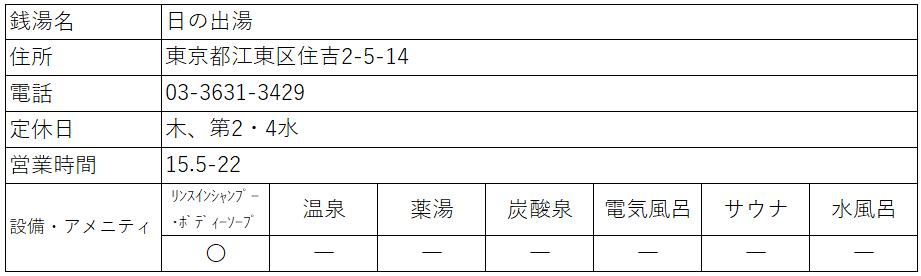 f:id:kenichirouk:20200914084307p:plain