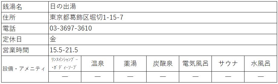 f:id:kenichirouk:20200917065926p:plain