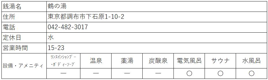 f:id:kenichirouk:20200917074547p:plain