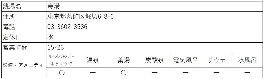 f:id:kenichirouk:20200917220043p:plain