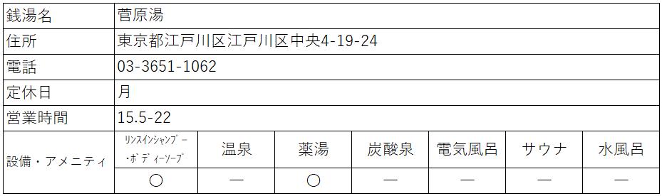 f:id:kenichirouk:20200919102045p:plain
