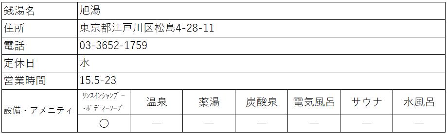 f:id:kenichirouk:20200919110652p:plain