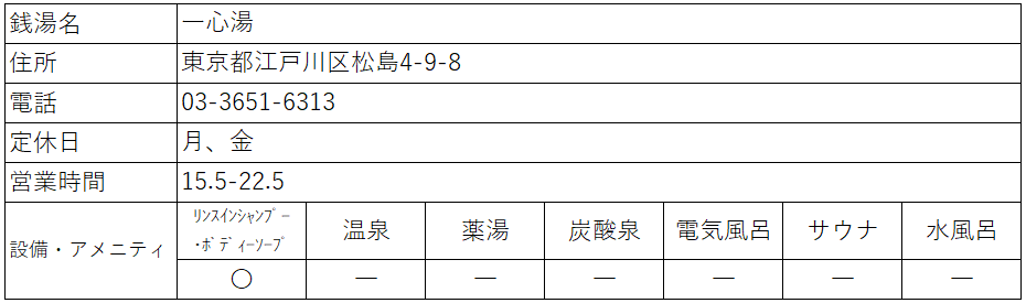 f:id:kenichirouk:20200919112353p:plain