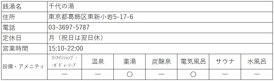 f:id:kenichirouk:20200920051649p:plain
