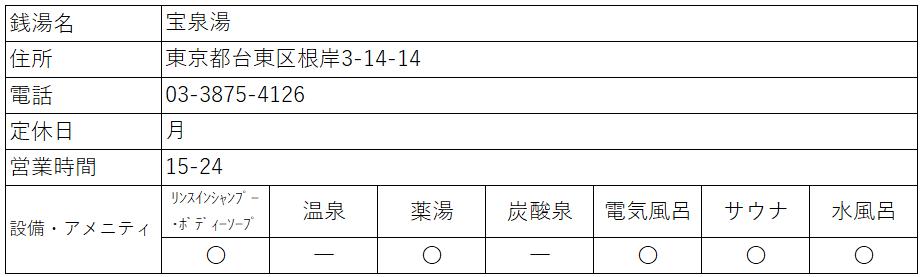 f:id:kenichirouk:20200920075528p:plain