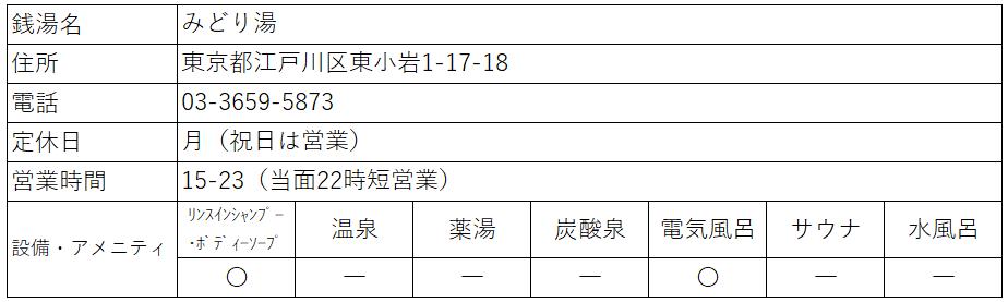 f:id:kenichirouk:20200921065745p:plain