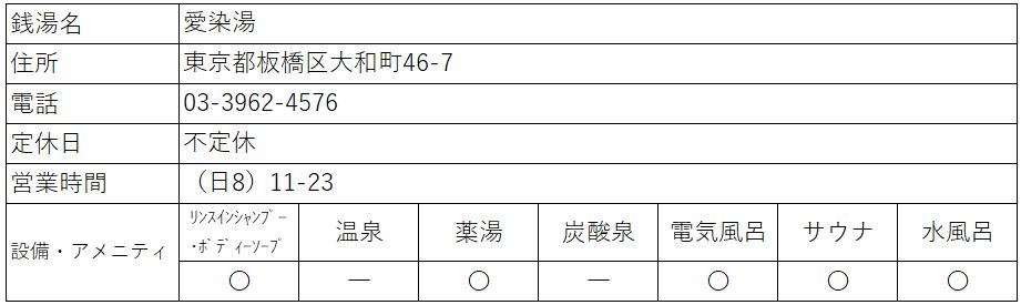 f:id:kenichirouk:20200921112953p:plain