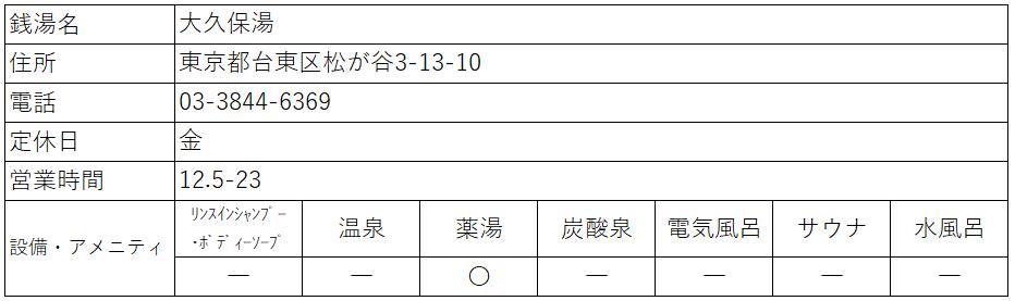 f:id:kenichirouk:20200924063745p:plain