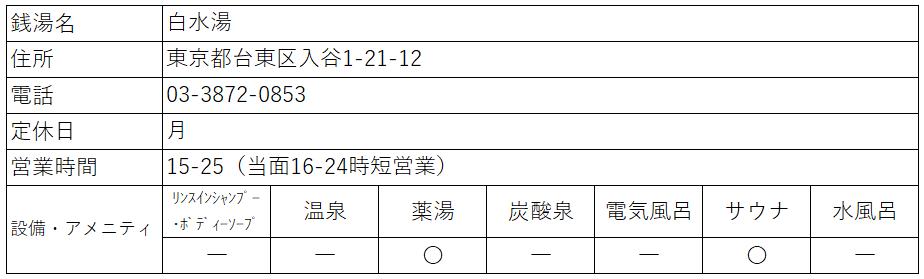 f:id:kenichirouk:20200924073206p:plain