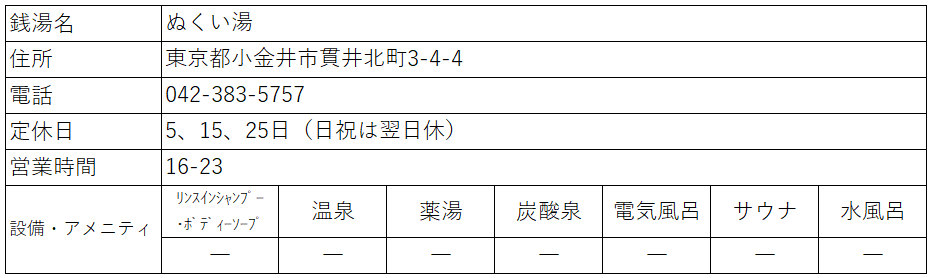 f:id:kenichirouk:20200924115829p:plain