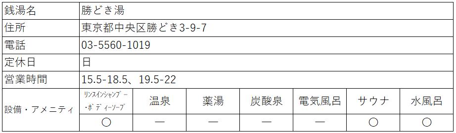 f:id:kenichirouk:20200928235740p:plain
