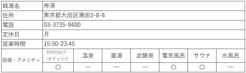f:id:kenichirouk:20201001053153p:plain