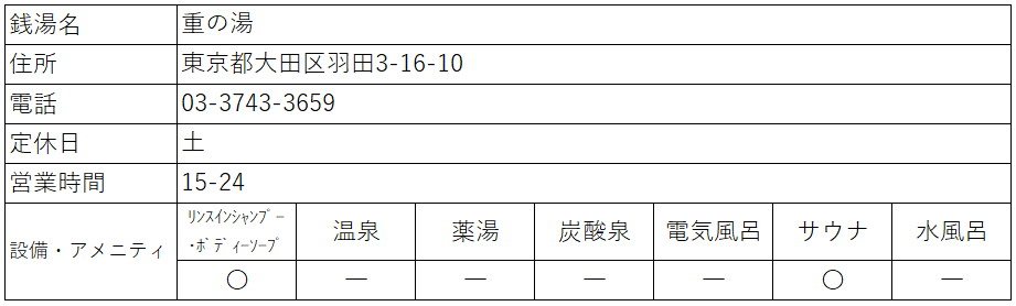 f:id:kenichirouk:20201002104851p:plain